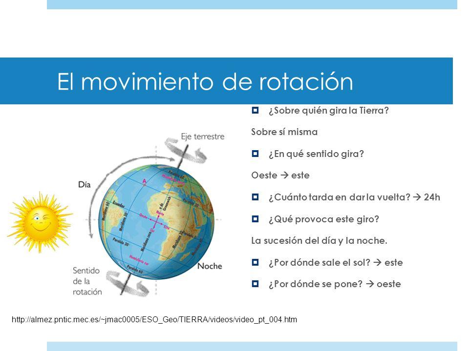 El movimiento de rotación