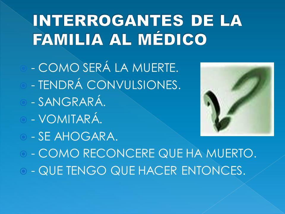 INTERROGANTES DE LA FAMILIA AL MÉDICO