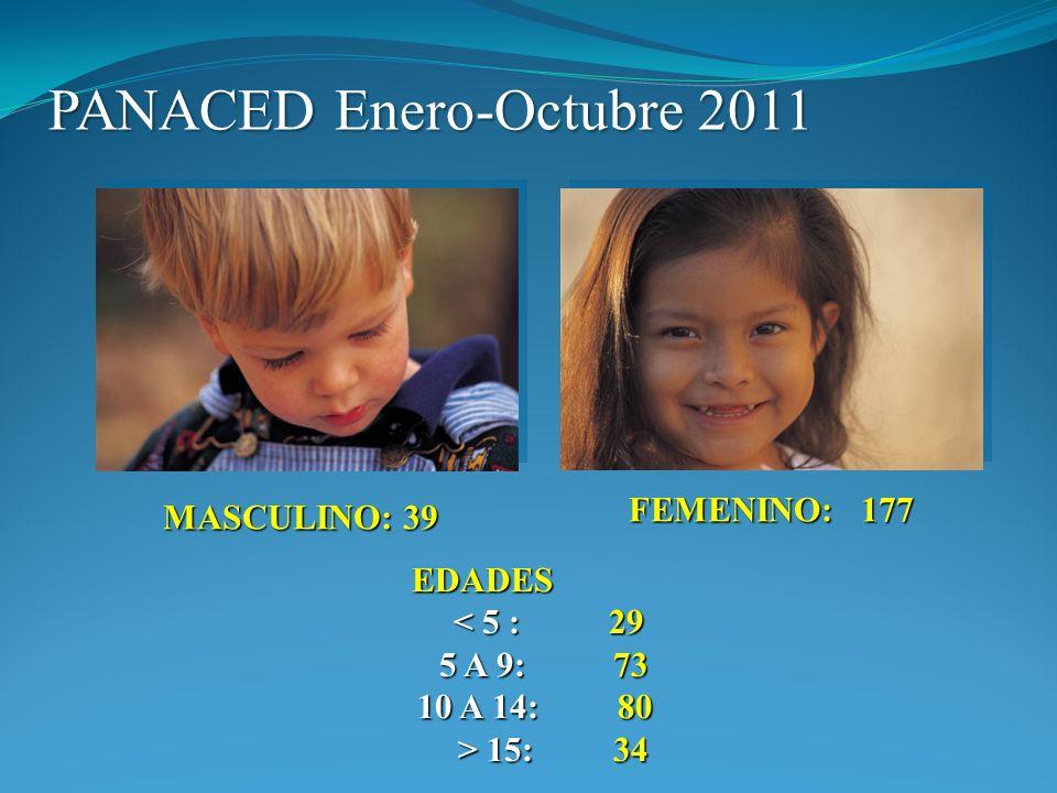 PANACED Enero-Octubre 2011