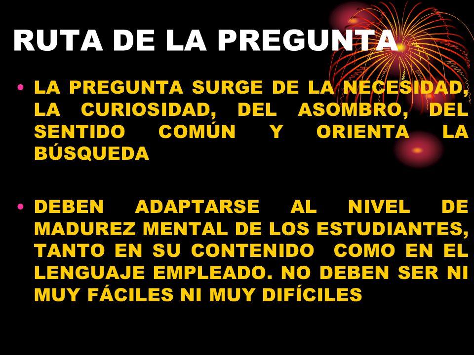 RUTA DE LA PREGUNTA LA PREGUNTA SURGE DE LA NECESIDAD, LA CURIOSIDAD, DEL ASOMBRO, DEL SENTIDO COMÚN Y ORIENTA LA BÚSQUEDA.