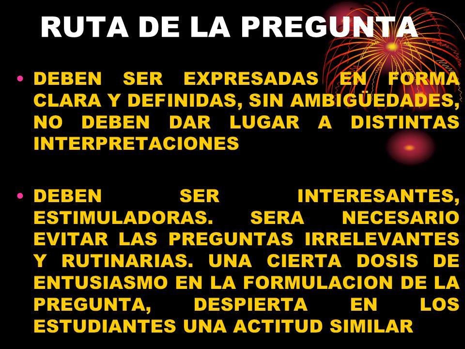 RUTA DE LA PREGUNTA DEBEN SER EXPRESADAS EN FORMA CLARA Y DEFINIDAS, SIN AMBIGÜEDADES, NO DEBEN DAR LUGAR A DISTINTAS INTERPRETACIONES.