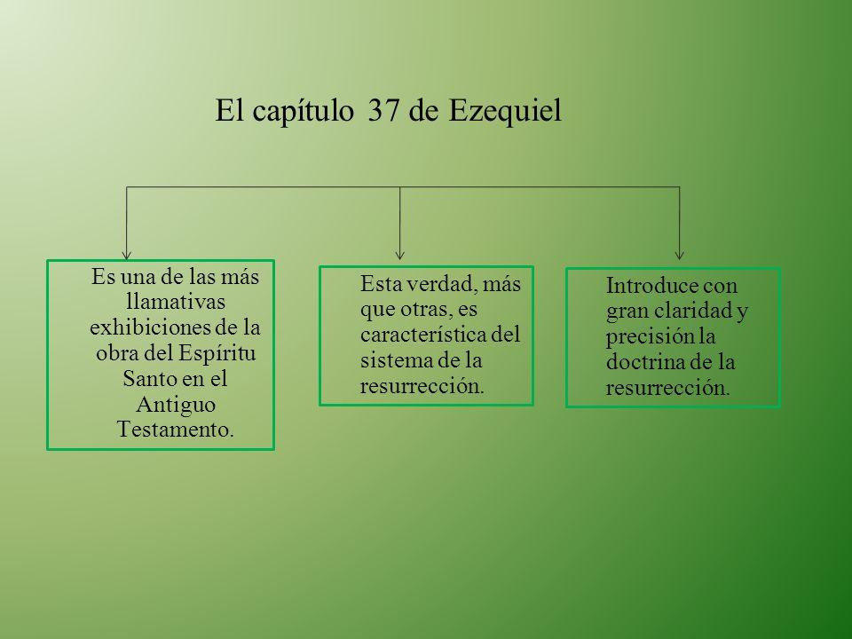 El capítulo 37 de Ezequiel