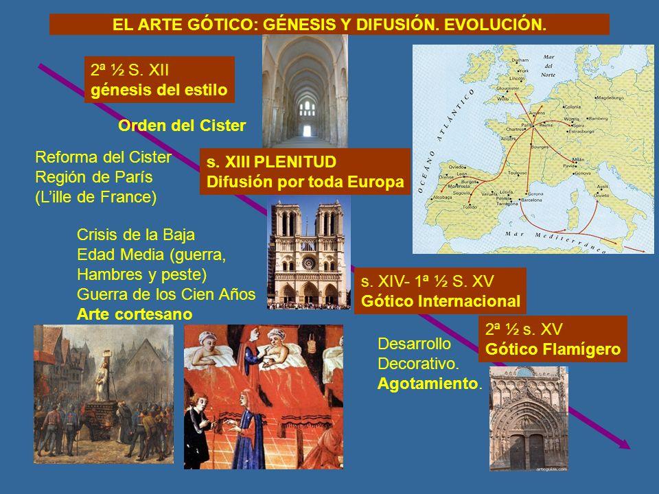 EL ARTE GÓTICO: GÉNESIS Y DIFUSIÓN. EVOLUCIÓN.