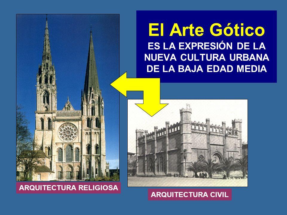 El Arte Gótico ES LA EXPRESIÓN DE LA NUEVA CULTURA URBANA DE LA BAJA EDAD MEDIA