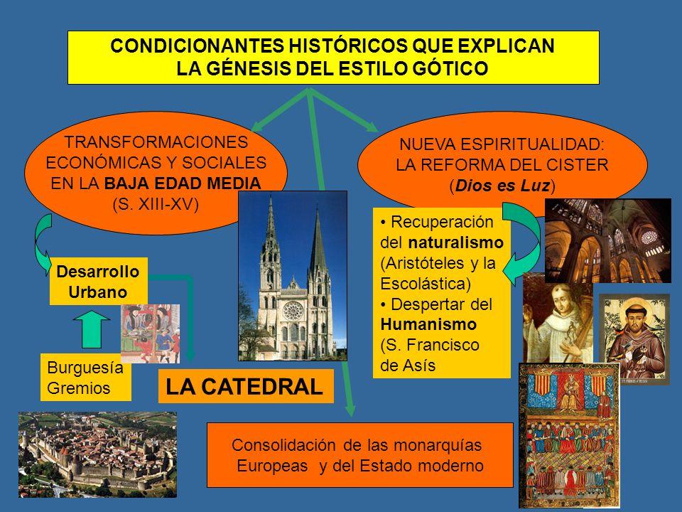 CONDICIONANTES HISTÓRICOS QUE EXPLICAN LA GÉNESIS DEL ESTILO GÓTICO