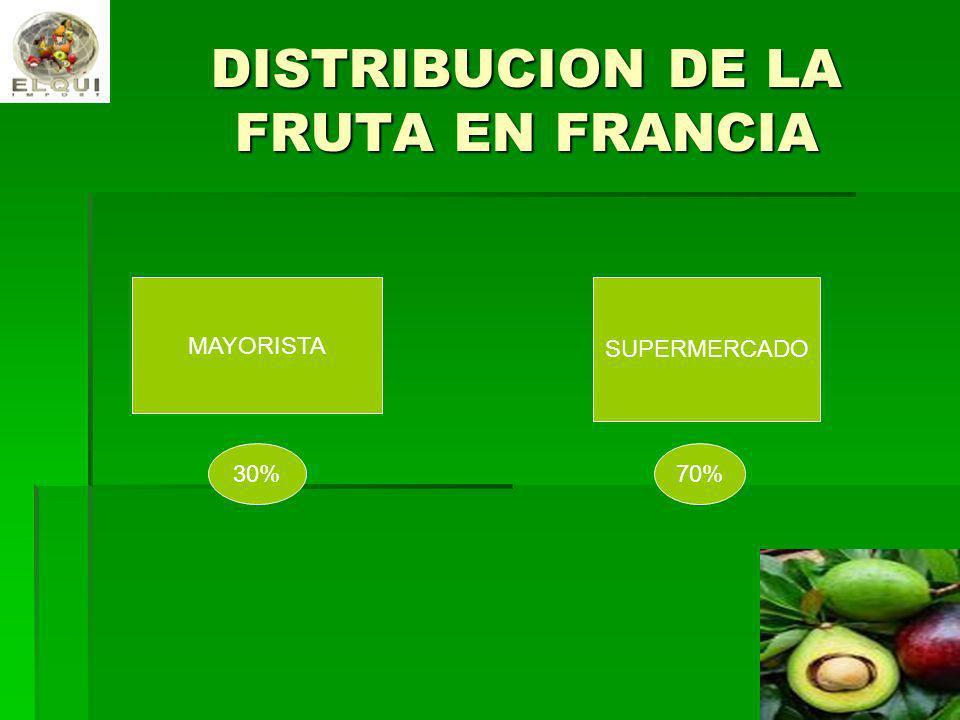 DISTRIBUCION DE LA FRUTA EN FRANCIA