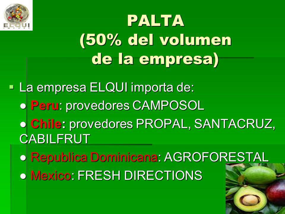 PALTA (50% del volumen de la empresa)