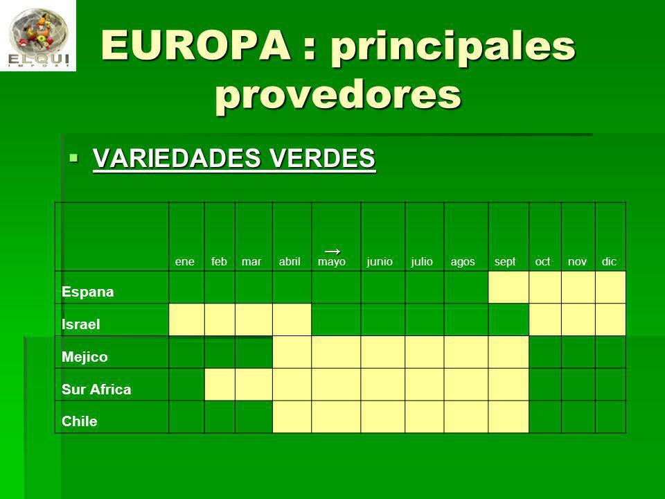 EUROPA : principales provedores