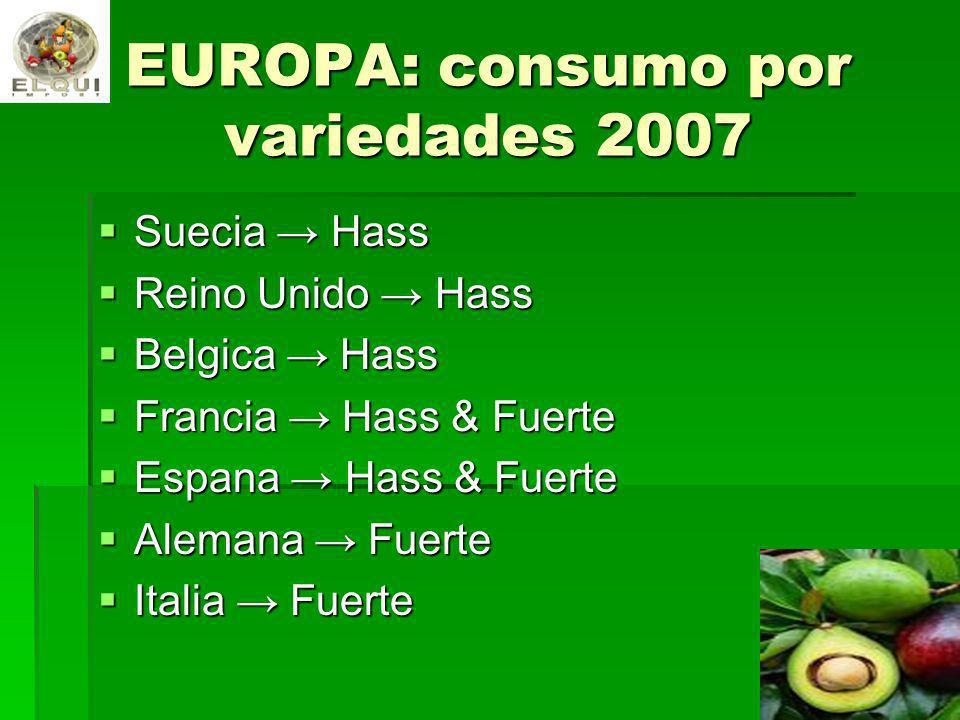 EUROPA: consumo por variedades 2007