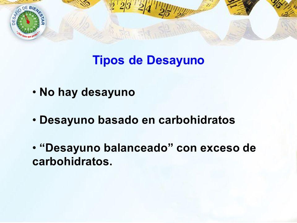 Tipos de Desayuno No hay desayuno Desayuno basado en carbohidratos