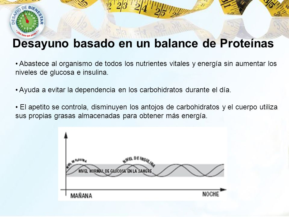 Desayuno basado en un balance de Proteínas