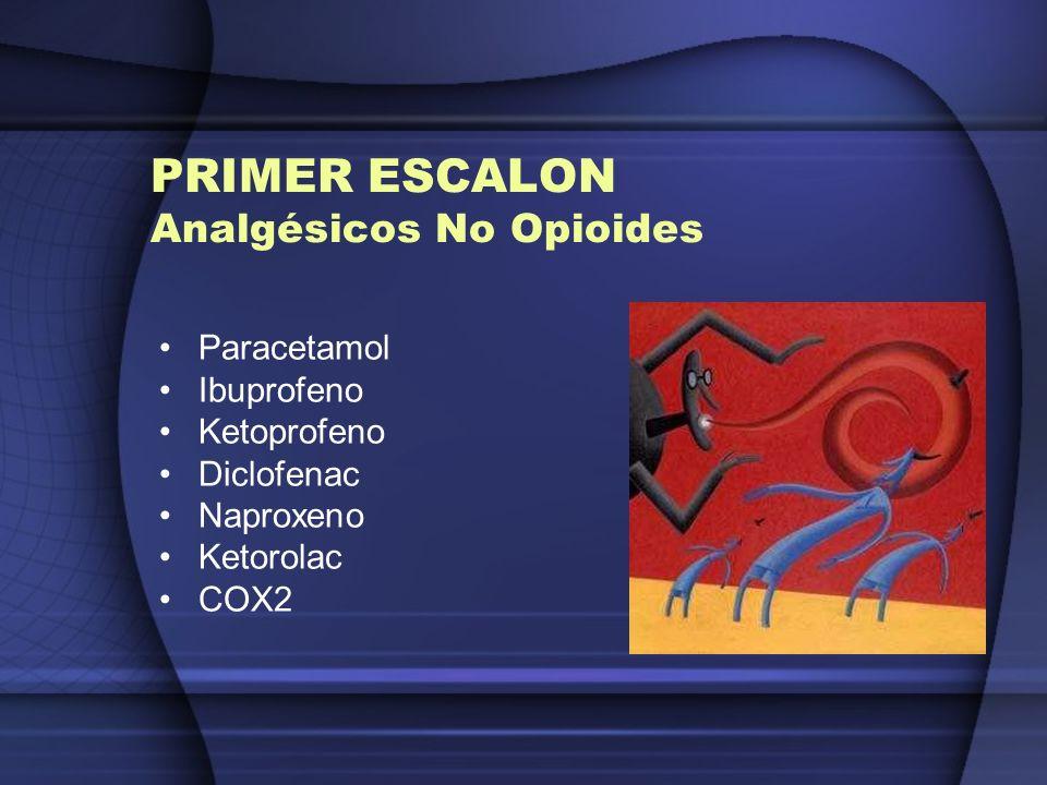 PRIMER ESCALON Analgésicos No Opioides