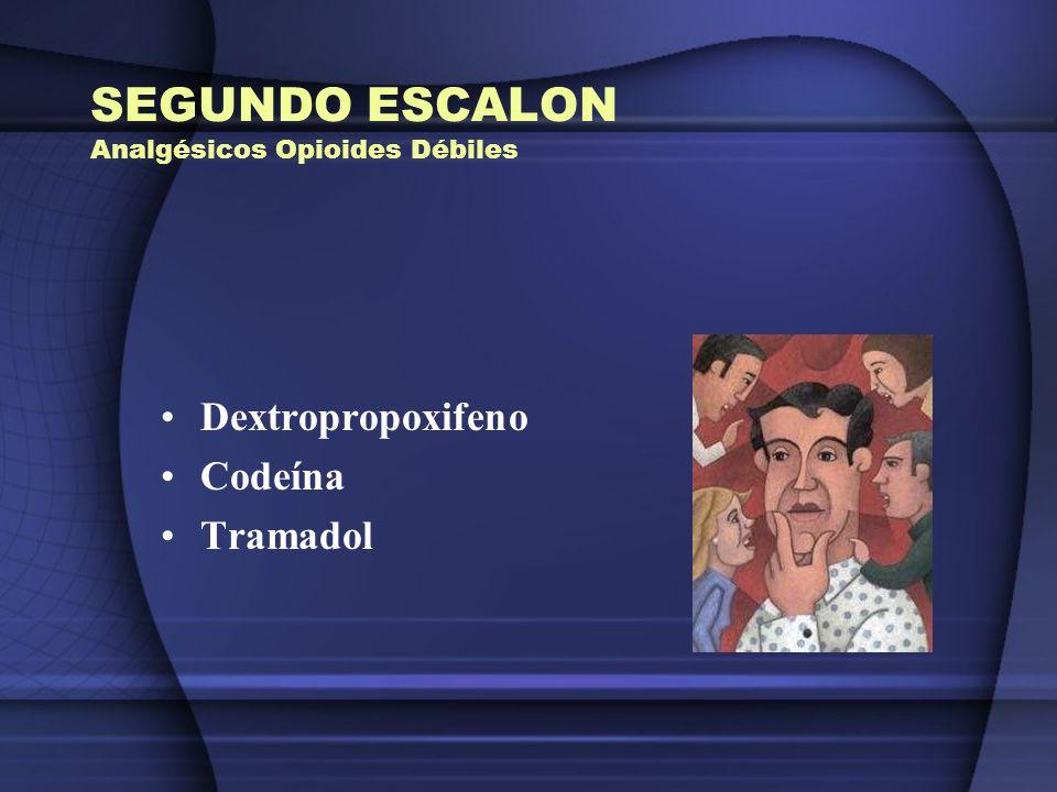 SEGUNDO ESCALON Analgésicos Opioides Débiles