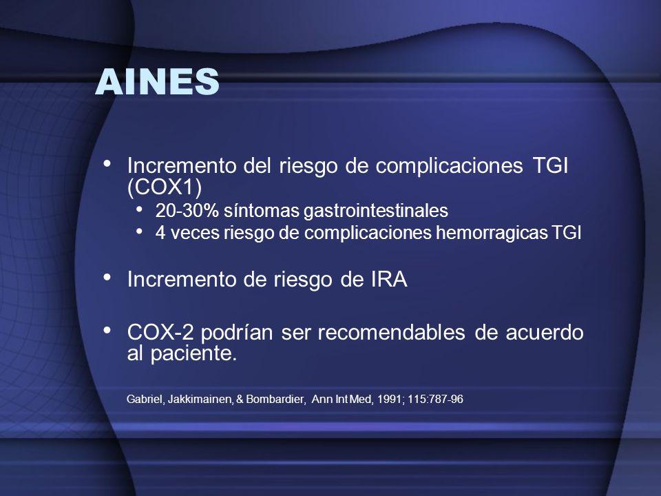 AINES Incremento del riesgo de complicaciones TGI (COX1)