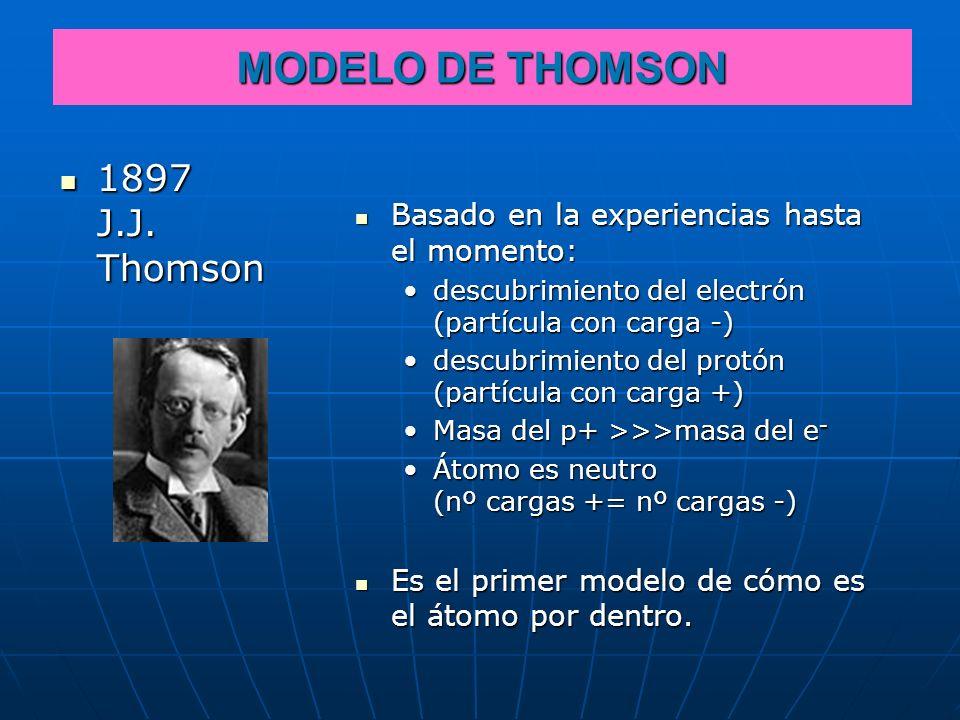 MODELO DE THOMSON 1897 J.J. Thomson