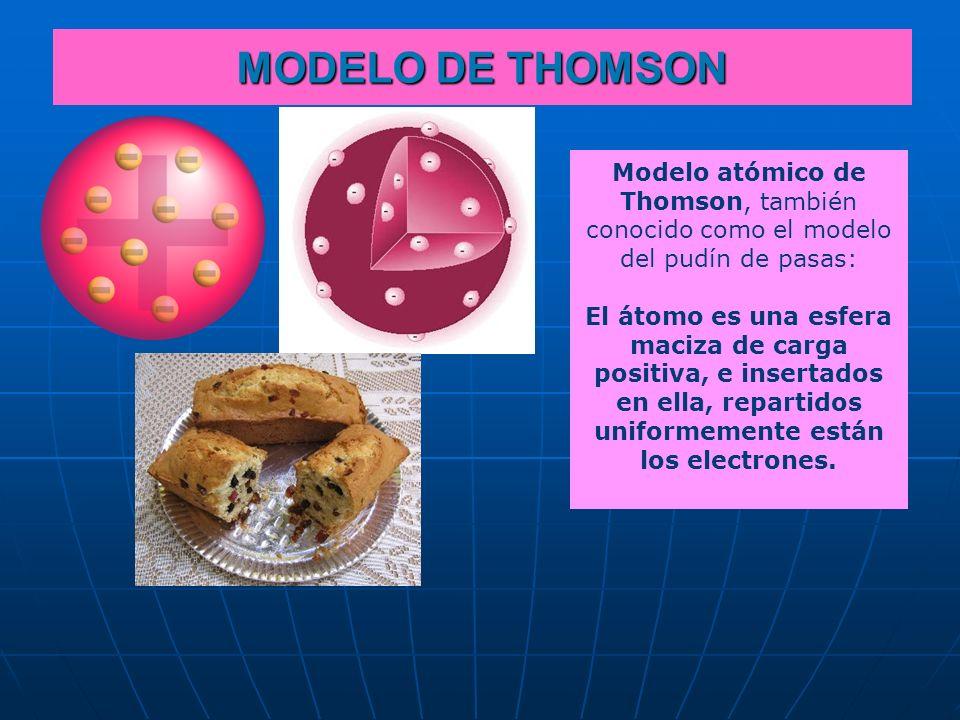 MODELO DE THOMSON Modelo atómico de Thomson, también conocido como el modelo del pudín de pasas: