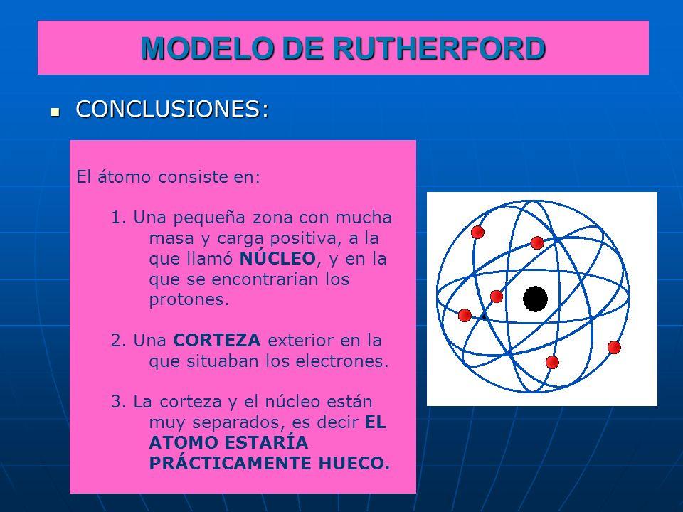 MODELO DE RUTHERFORD CONCLUSIONES: El átomo consiste en: