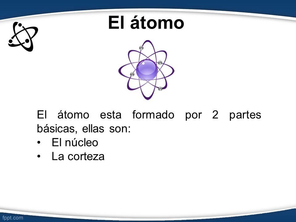 El átomo El átomo esta formado por 2 partes básicas, ellas son: