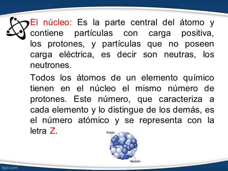 El núcleo: Es la parte central del átomo y contiene partículas con carga positiva, los protones, y partículas que no poseen carga eléctrica, es decir son neutras, los neutrones.
