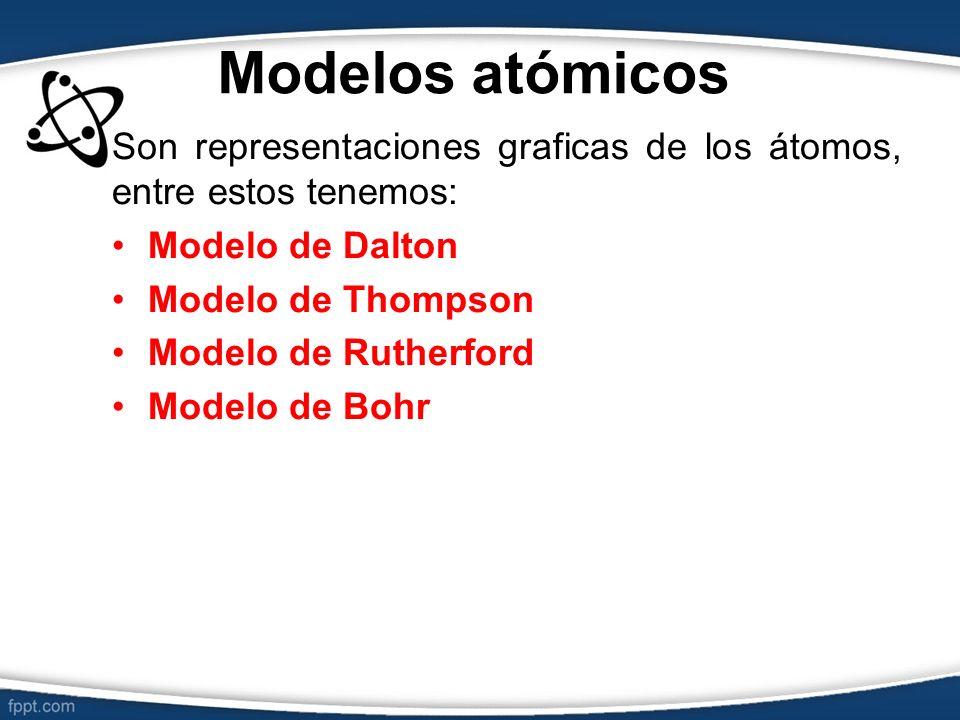 Modelos atómicos Son representaciones graficas de los átomos, entre estos tenemos: Modelo de Dalton.