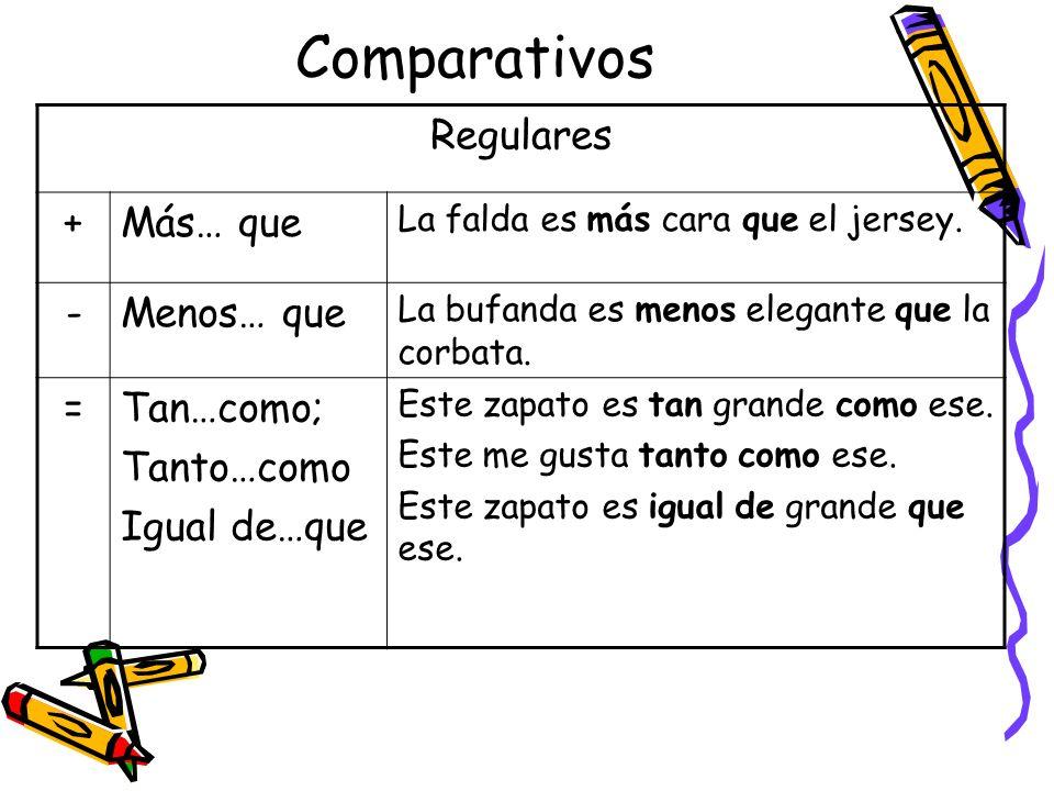 Comparativos Regulares + Más… que - Menos… que = Tan…como; Tanto…como