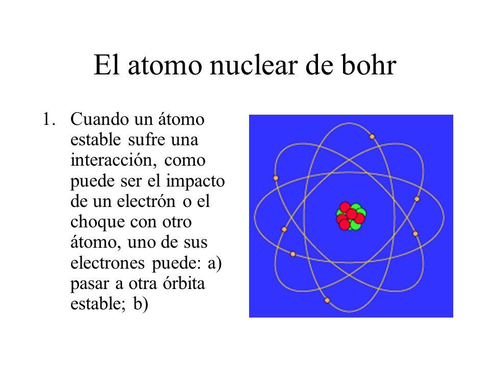 El atomo nuclear de bohr