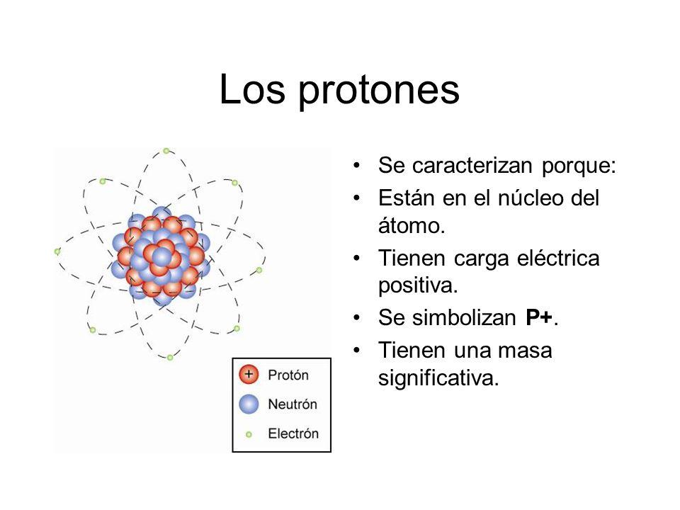 Los protones Se caracterizan porque: Están en el núcleo del átomo.