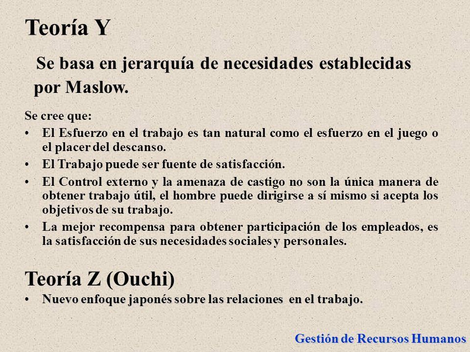 Teoría Y Teoría Z (Ouchi) por Maslow.