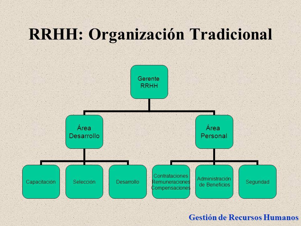 RRHH: Organización Tradicional