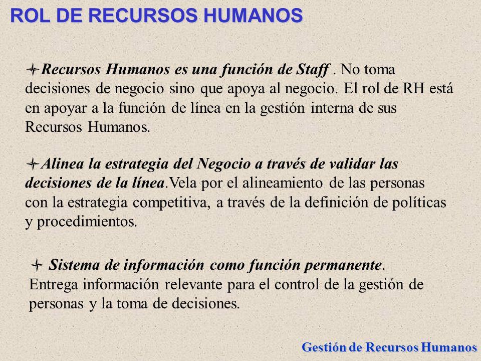 ROL DE RECURSOS HUMANOS