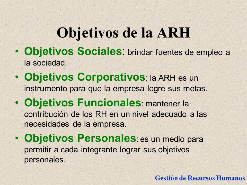 Objetivos de la ARH Objetivos Sociales: brindar fuentes de empleo a la sociedad.