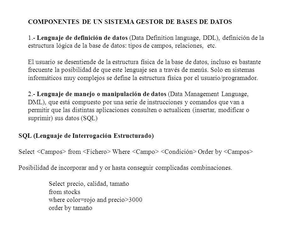 COMPONENTES DE UN SISTEMA GESTOR DE BASES DE DATOS