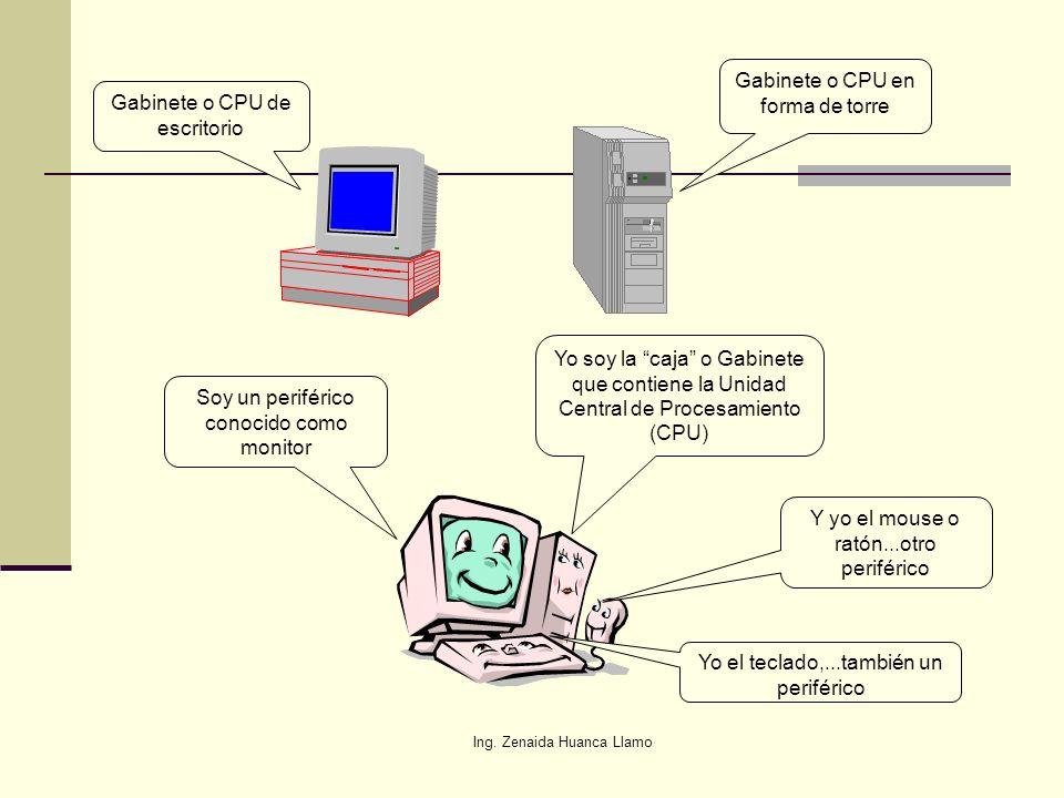 Gabinete o CPU en forma de torre Gabinete o CPU de escritorio
