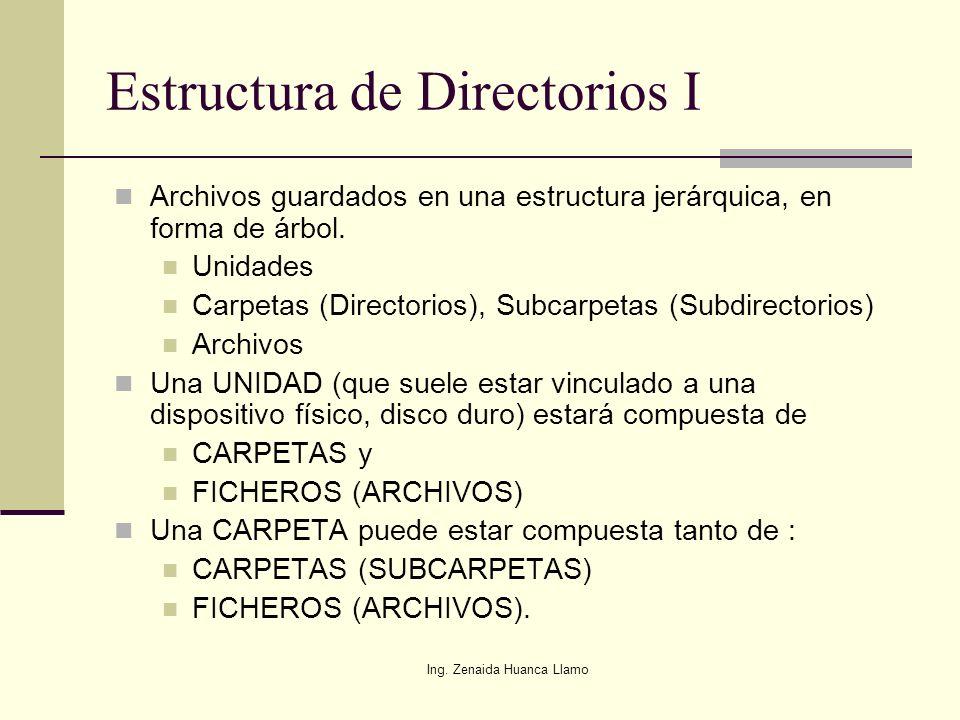 Estructura de Directorios I