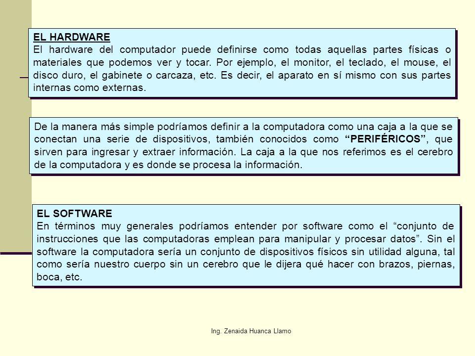 Ing. Zenaida Huanca Llamo