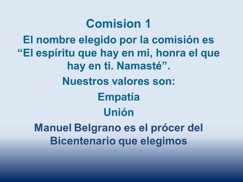 Manuel Belgrano es el prócer del Bicentenario que elegimos