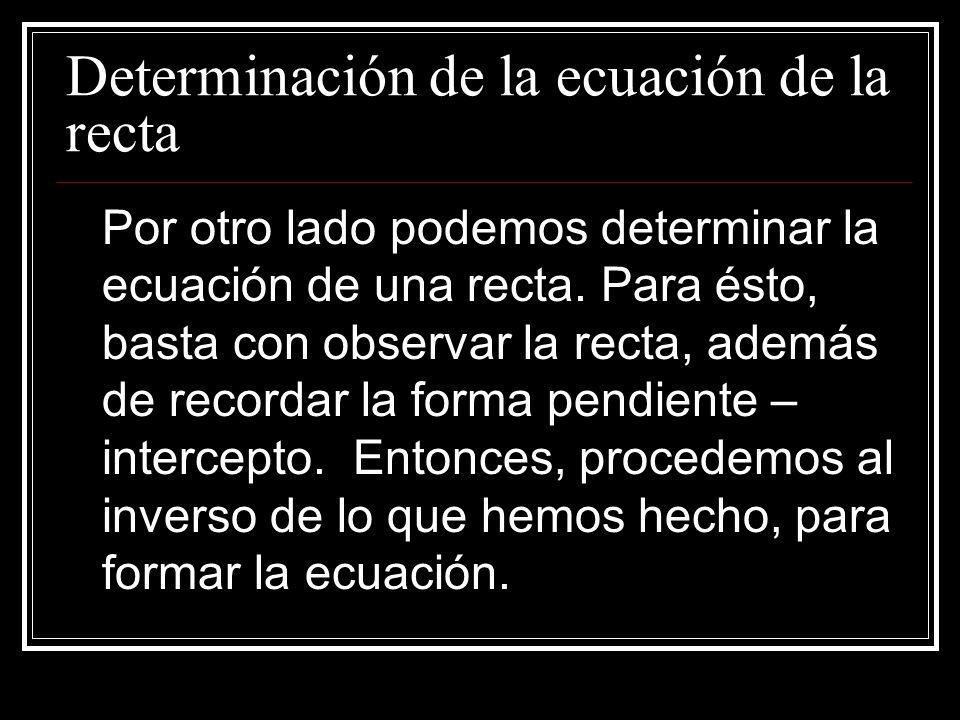 Determinación de la ecuación de la recta