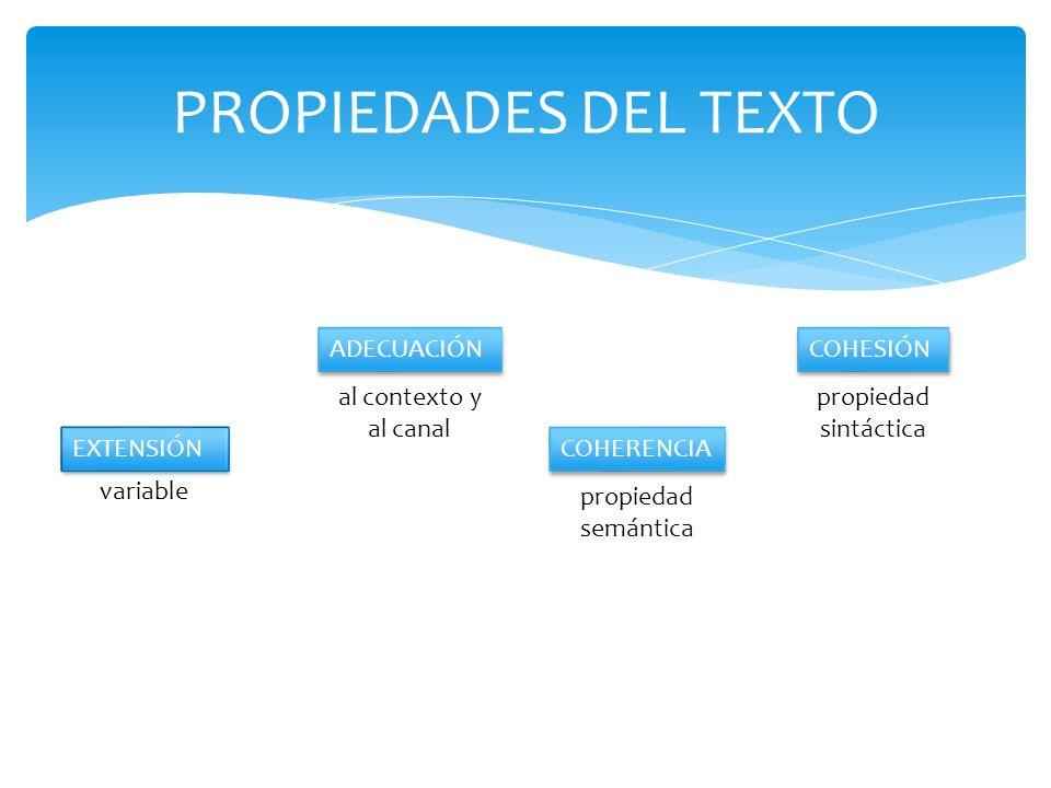 PROPIEDADES DEL TEXTO ADECUACIÓN COHESIÓN al contexto y al canal