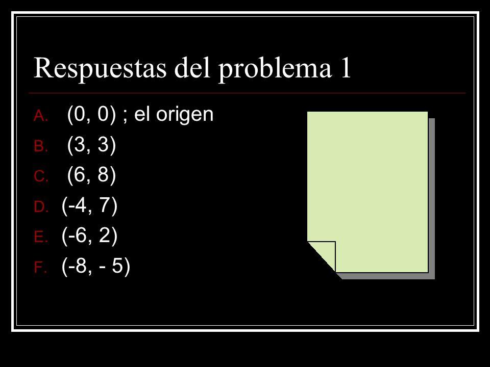 Respuestas del problema 1