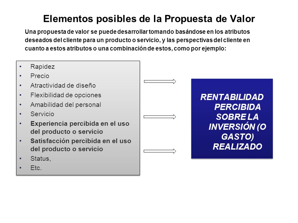 Elementos posibles de la Propuesta de Valor