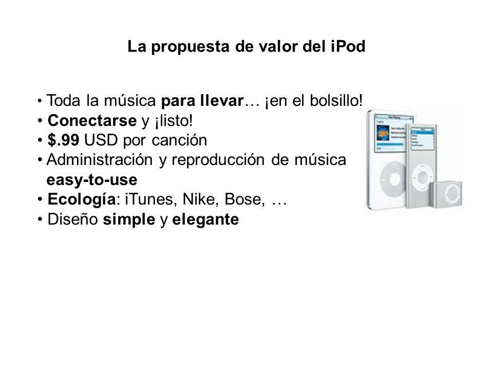 La propuesta de valor del iPod