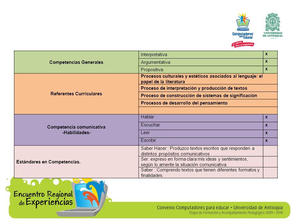 Competencias Generales Interpretativa x Argumentativa Propositiva
