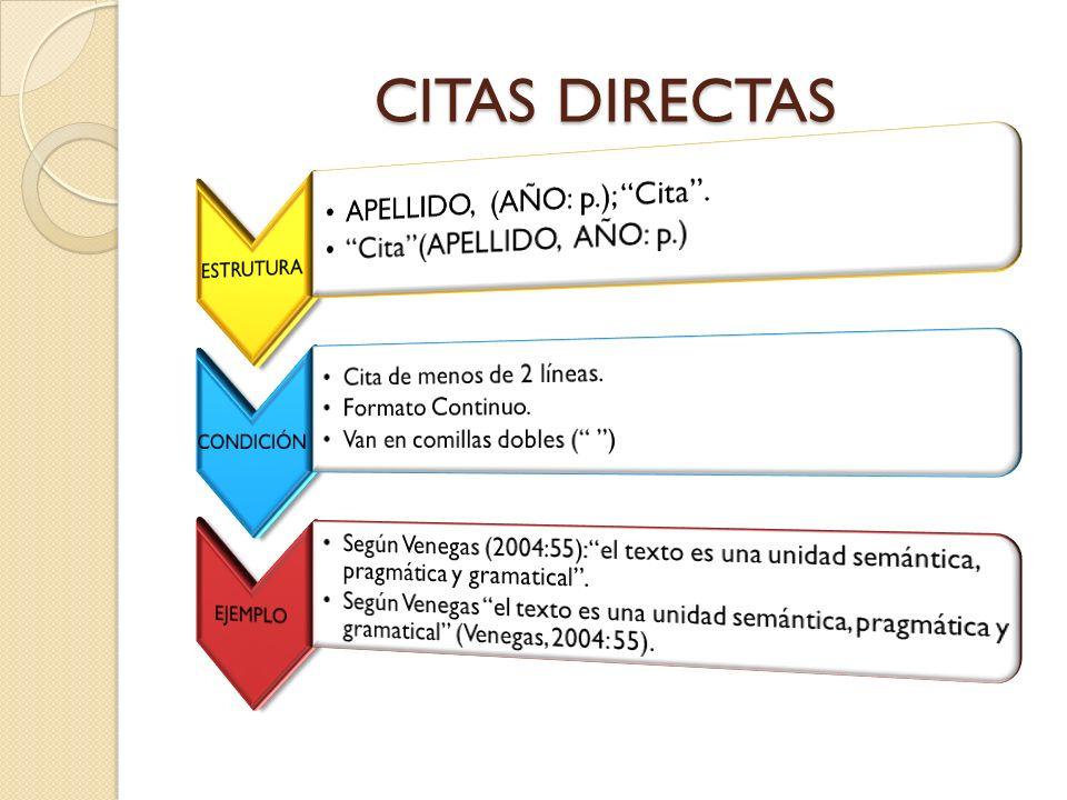 CITAS DIRECTAS APELLIDO, (AÑO: p.); Cita . Cita (APELLIDO, AÑO: p.)