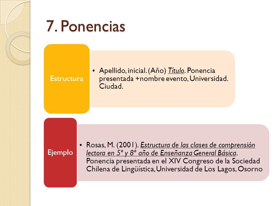 7. PonenciasEstructura. Apellido, inicial. (Año) Título. Ponencia presentada +nombre evento, Universidad. Ciudad.
