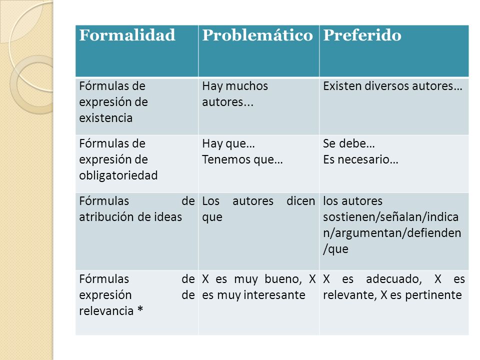 Formalidad Problemático Preferido Fórmulas de expresión de existencia