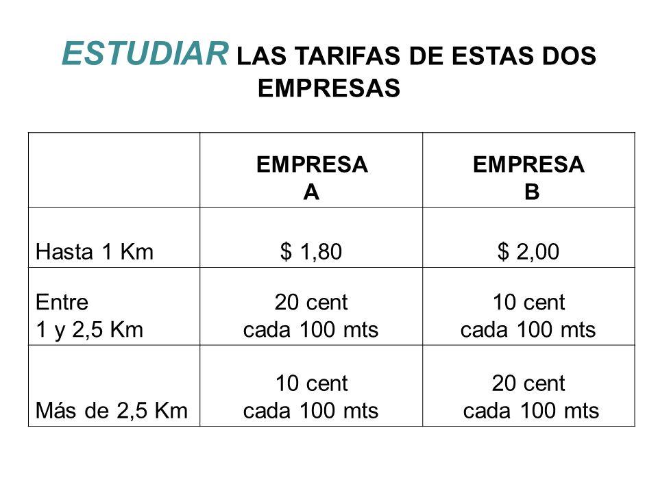 ESTUDIAR LAS TARIFAS DE ESTAS DOS EMPRESAS