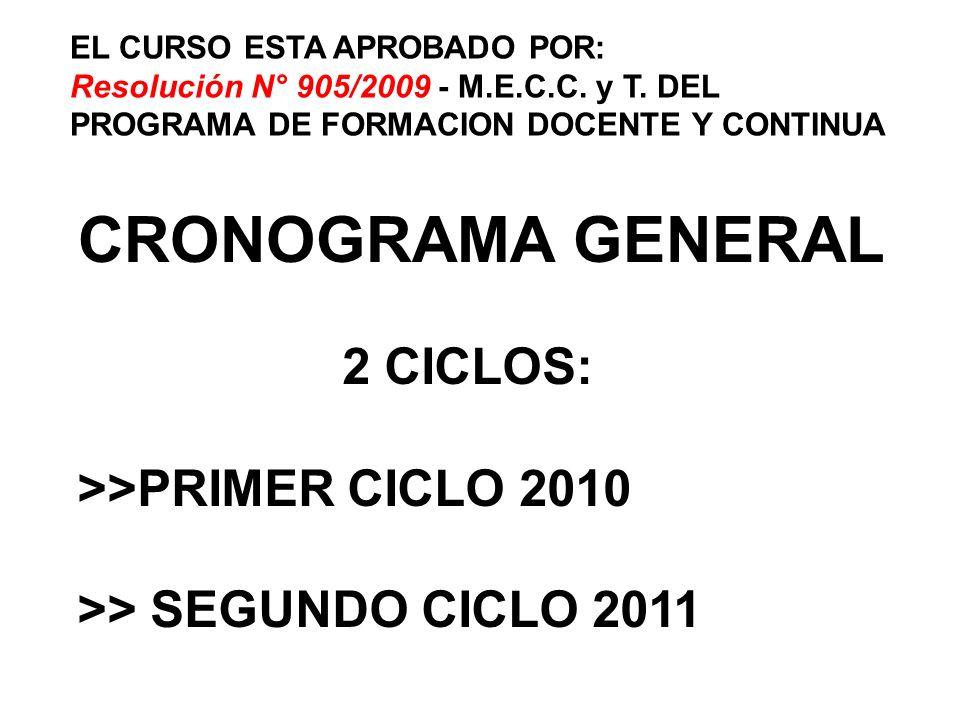 CRONOGRAMA GENERAL 2 CICLOS: >>PRIMER CICLO 2010