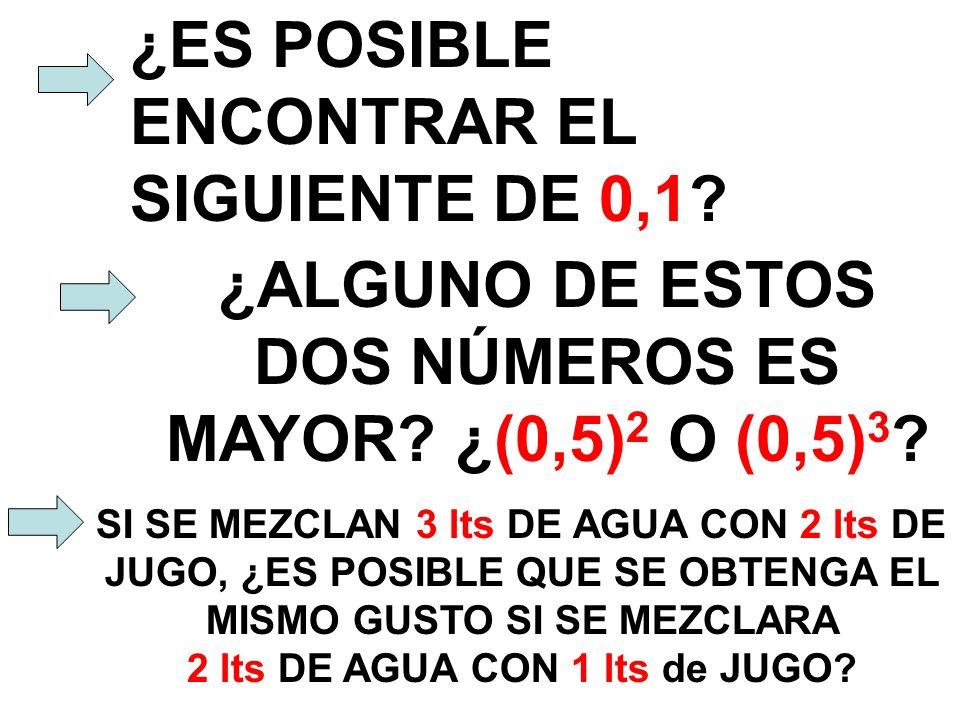 ¿ALGUNO DE ESTOS DOS NÚMEROS ES MAYOR ¿(0,5)2 O (0,5)3