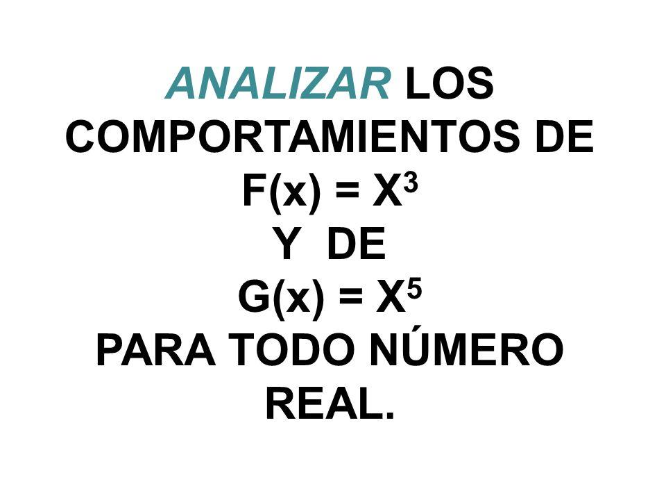 ANALIZAR LOS COMPORTAMIENTOS DE F(x) = X3 Y DE G(x) = X5 PARA TODO NÚMERO REAL.