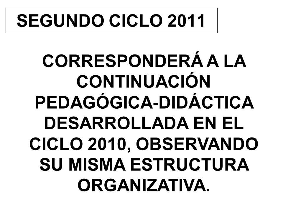SEGUNDO CICLO 2011CORRESPONDERÁ A LA CONTINUACIÓN PEDAGÓGICA-DIDÁCTICA DESARROLLADA EN EL CICLO 2010, OBSERVANDO SU MISMA ESTRUCTURA ORGANIZATIVA.
